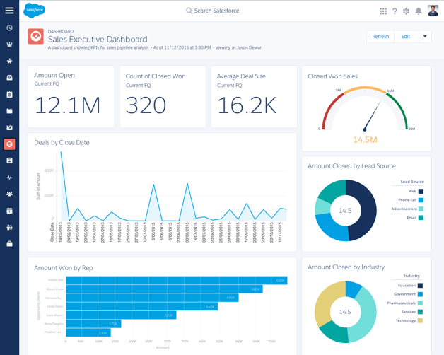 SFDC_Dashboard_product_page_2x.png